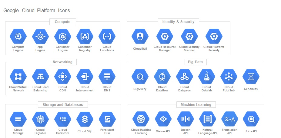 layanan google cloud platform gcp icon indonesia