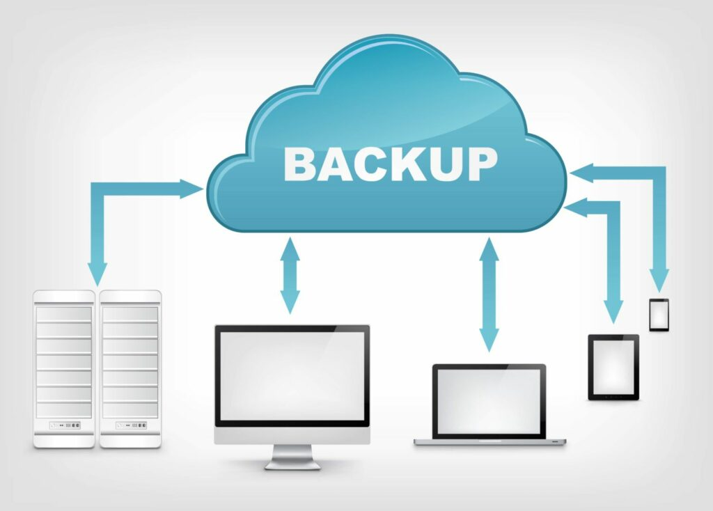 solusi cloud data backup perusahaan disaster recovery plan business continuation