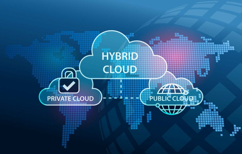 hybrid cloud private public managed strategy