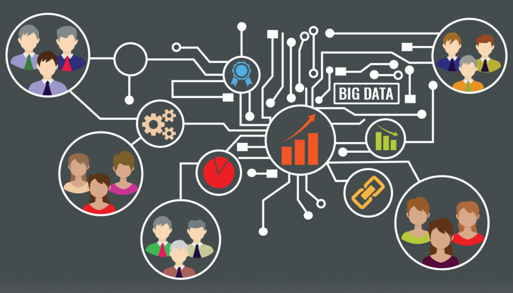 customer centric data driven retail industry solution